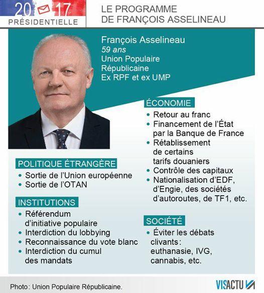 Asselineau-2017 www.upr.fr